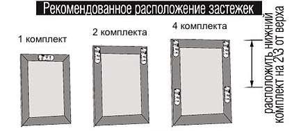 Как расположить застежки для картин на оборотной стороне